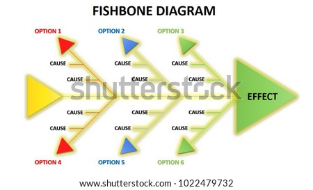 Shutterstock puzzlepix fishbone diagram is one method to find out root cause ccuart Choice Image