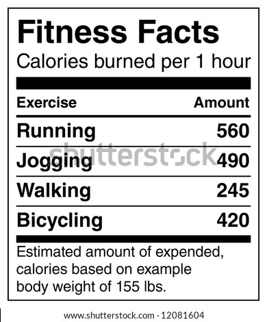 Fitness Facts - calories burned per hour for popular exercises, running, jogging, walking, bicycling - estimated for 155lbs person.  Concept for healthy living - table resembles Nutrition Facts label