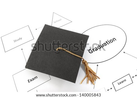 Flow chart showing the path to graduation - stock photo