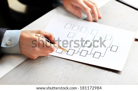 flowchart with empty boxes shows business structure