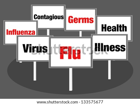 Flu signs
