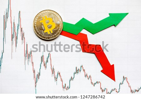 fluctuations  and forecasting of exchange rates of virtual money bitcoin. Red and green arrows with golden Bitcoin ladder on paper forex chart background. Cryptocurrency concept. #1247286742