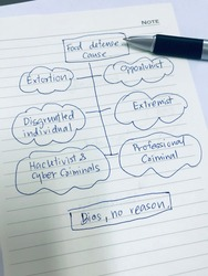 food defense cause and bias, no reason, food safety and quality management system concept