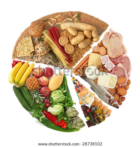 Food pyramid isolated on white - stock photo