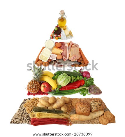 Food pyramid isolated on white background - stock photo