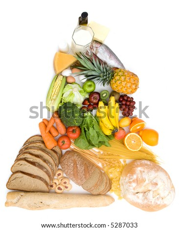 food pyramid isolated over a white background