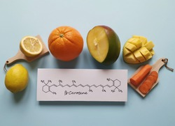 Food rich in beta carotene with structural chemical formula of beta carotene. Various fruits and vegetables as natural sources of beta carotene. It is an organic red-orange pigment abundant in plants.