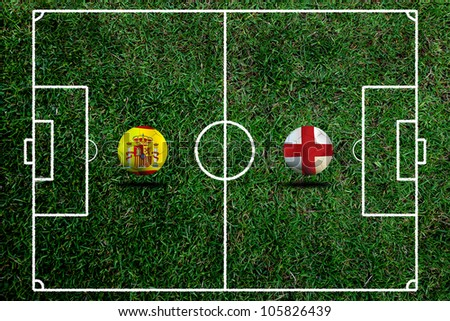Forecast European Championship the  European cup four team last Competition between Spain vs England