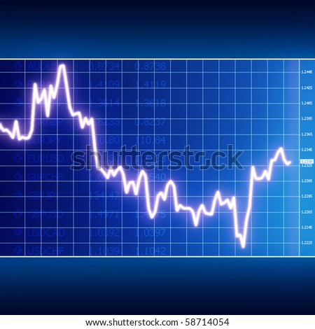 forex chart for financial analytics on digital display