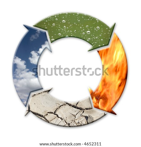 Four-arrow symbol representing four natural elements - air, water, fire and earth as cycle