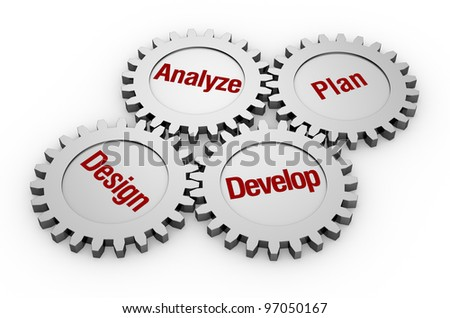 four gears with the main phases of a project (3d render)