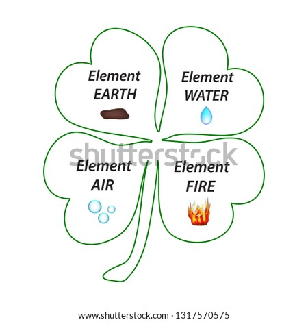 Four-leaf clover. The elements of the earth, the elements of water, the elements of air, the elements of fire. St.Patricks Day. illustration on isolated background.