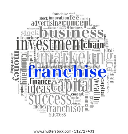 Franchise concept in word collage