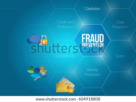 Fraud prevention concept diagram illustration design graphic over a blue background