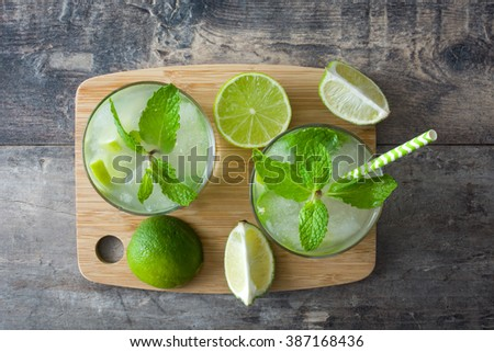 Shutterstock Fresh mojito on a rustic wood table