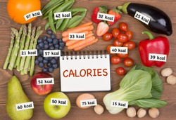 Fruits and vegetables with calories labels