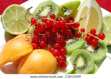 Fruits on a plate.
