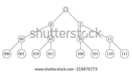 Binary tree american option