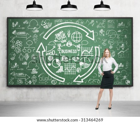 Full length of a beautiful lady who presents some business plan on the green chalkboard. A concept of the professional management of start up project. Business icons are drawn on the chalkboard. stock photo