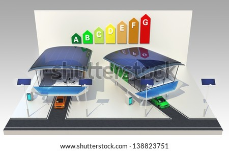 Futuristic design houses with solar panel, energy classification chart.