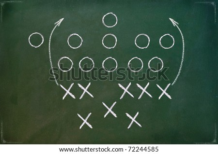Game plan on blackboard with green back ground with some tactics on it