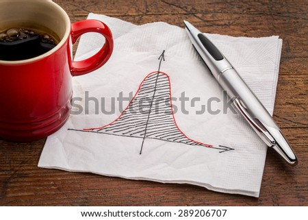 Gaussian (bell) curve or normal distribution graph on white napkin with a cup of coffee #289206707