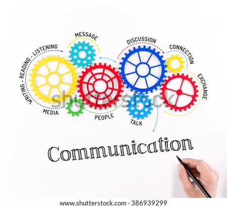 Gears and Communication Mechanism