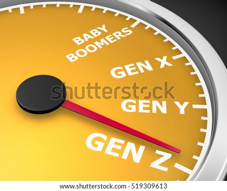 Generation X Y Z Speedometer Words 3d Illustration rendering