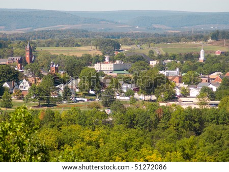 Gettysburg skyline