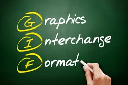 GIF - Graphics Interchange Format acronym, concept on blackboard