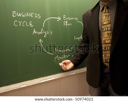 Giving a business lecture in a university lecture hall