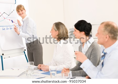 Giving presentation young executive during meeting woman pointing flip chart