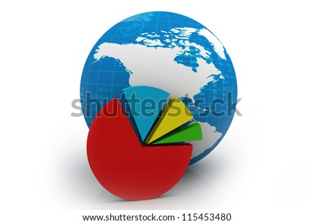 globe and a  global financial economy pie chart