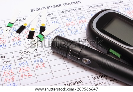 Glucose meter, lancet device and strip for glucose test lying on medical forms for measurement sugar in blood, results of measurement of sugar, concept for measuring sugar level