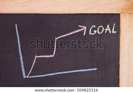 Goal concept drawing on the blackboard