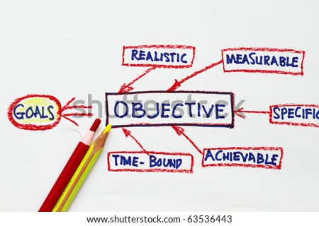 Objective 1 malaysia concept