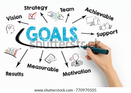 Goals Concept. Chart with keywords and icons on white background. #770970505