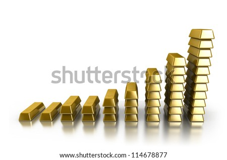 Gold Bars graph