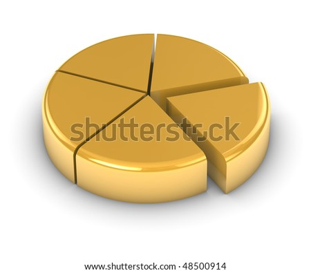 Golden pie chart on a white background. Part of a series.