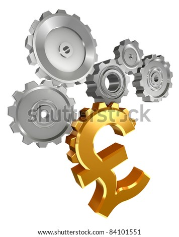 golden pound symbol and cogs isolated on white background