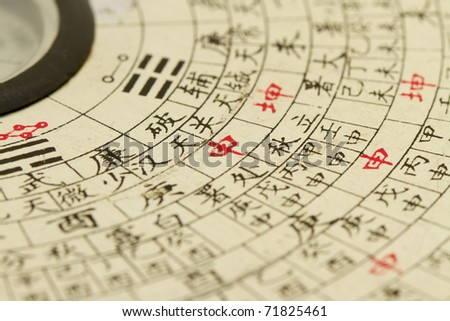 Gossip disk, used to predict the fate and the feng shui Stock photo ©