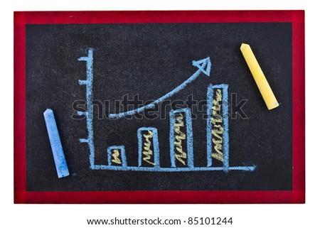 Graph ascending on blackboard