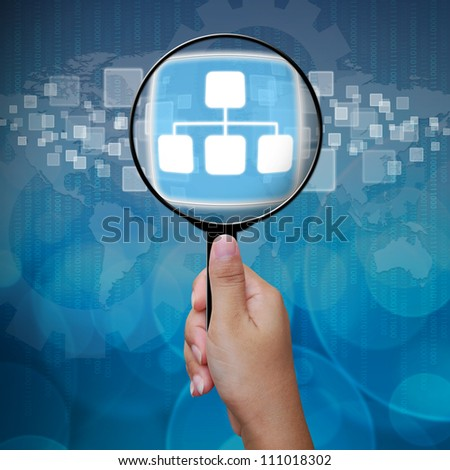 Graph button in Magnifying glass