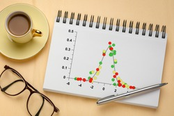 graph of data following Gaussian distribution in a notebook or document with a cup of coffee