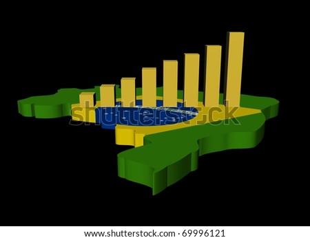 graph on Brazil map flag illustration