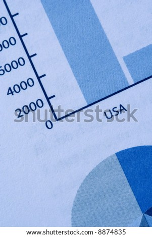 graph report show data from america and USA