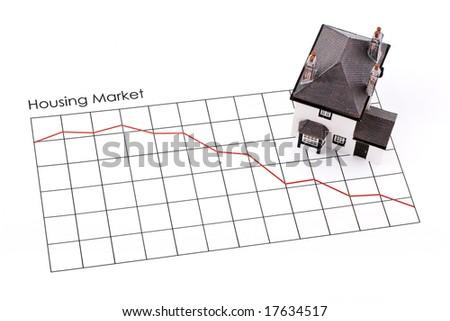 housing market graph. Graph Showing Housing Market