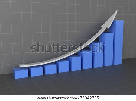 Graph showing rise in profits