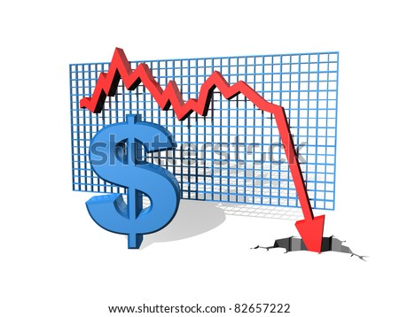 Graph showing the falling value of the Dollar