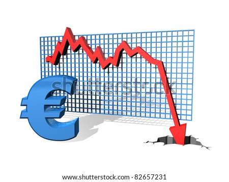 Graph showing the falling value of the Euro